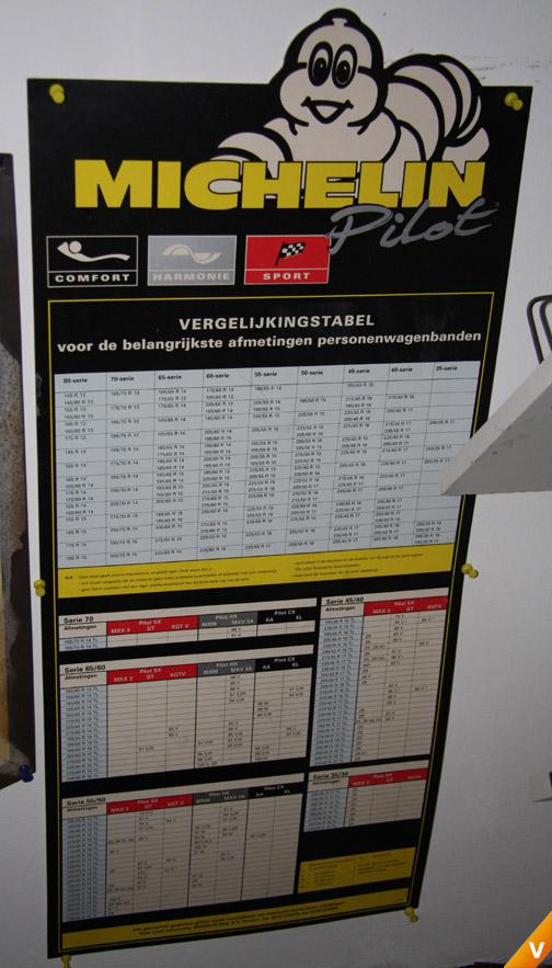 Luchtdruktabel Michelin Pilot